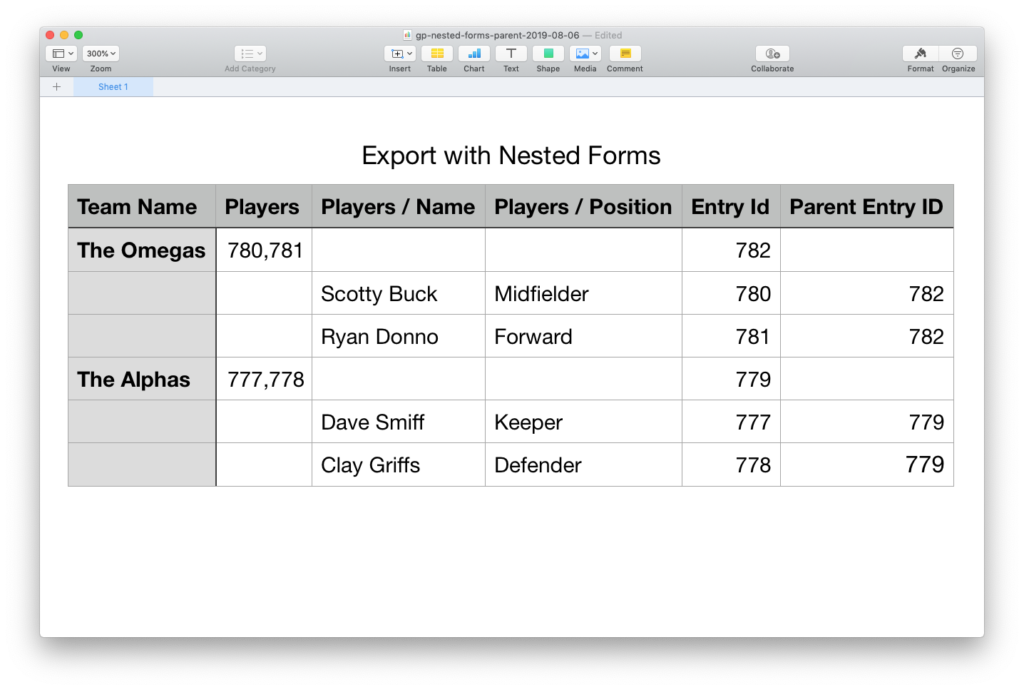 Example of Nested Forms Parent/Child Export