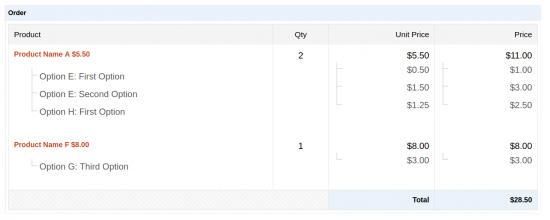 A screenshot of itemized options in the GP eCommerce Fields order summary.