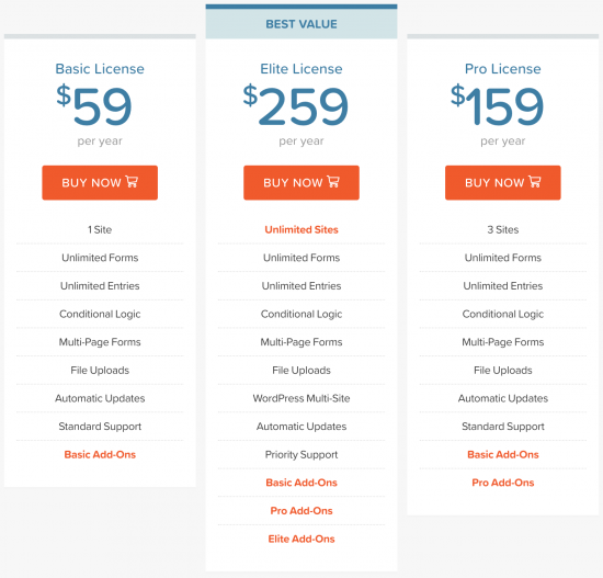 Gravity Forms pricing